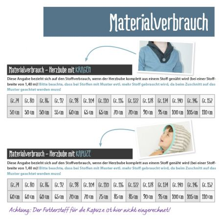 eBook Herzbube Materialverbrauch
