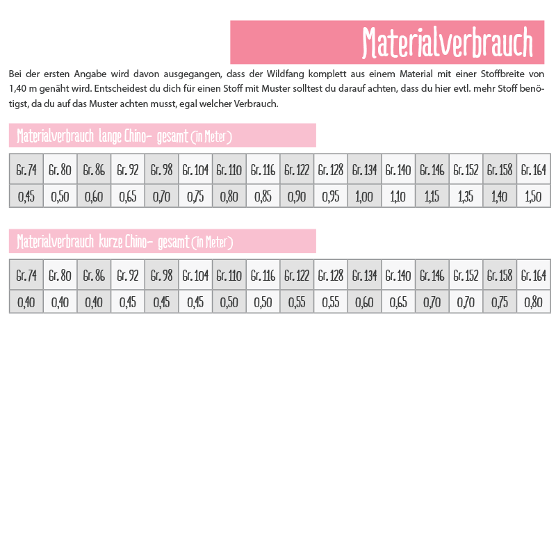 eBook Wildfang Materialverbrauch